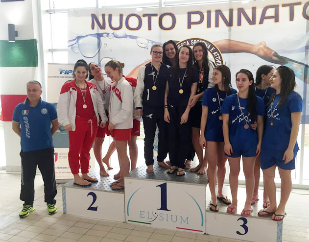 Trionfo Euro Team ai Categoria Primaverili: 10 titoli e 4 nuovi record italiani