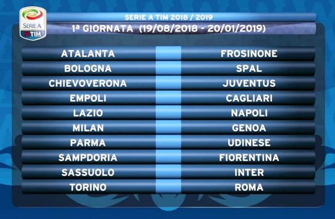 Calcio, si parte il (18) 19 agosto con ChievoVerona – Juventus e Torino Fc – Roma