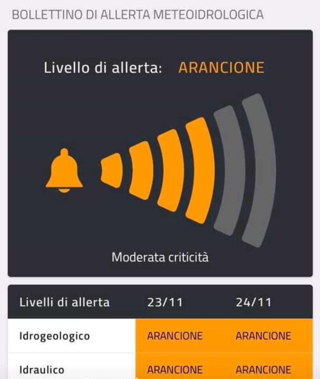 Continua a piovere: allerta arancione anche a Carmagnola